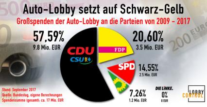 Leider nicht das Wahlergebnis in Bayern...